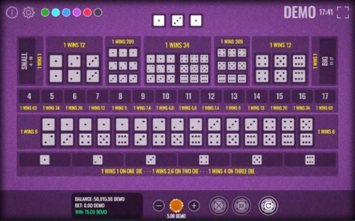 Online Casino Bonus, Sic Bo, Expanse