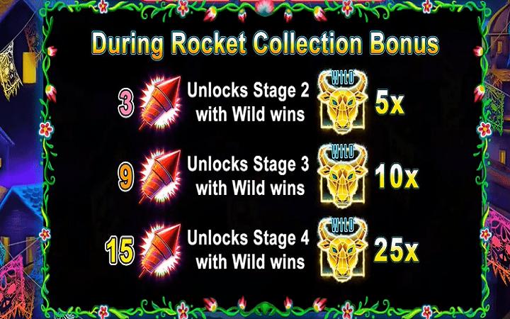 Toro Rockets, Microgaming, Online Casino Bonus