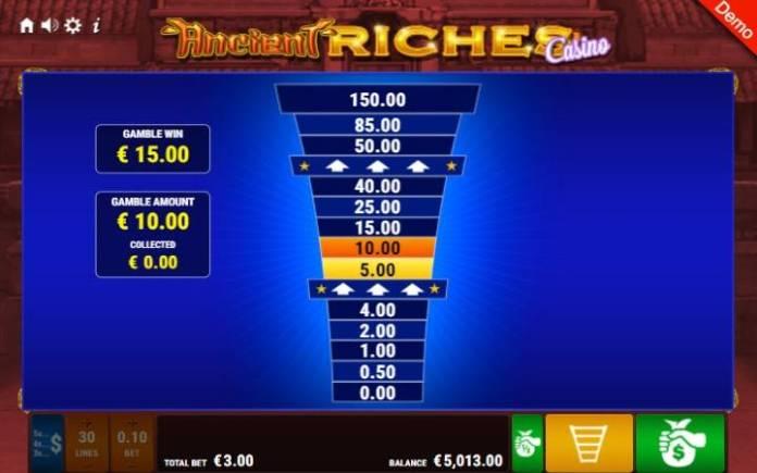 Bonus kockanja-ancient riches casino-online casino bonus