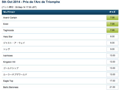 5th_Oct_2014_-_Prix_de_l_Arc_de_Triomphe_ベッティング_オッズ___平地競走_Horse_Racing_-_Antepost___William_Hill