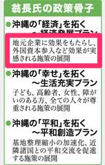 Yahoo_ニュース_-_「辺野古撤回も視野」 県知事選、翁長氏が公約発表(琉球新報)