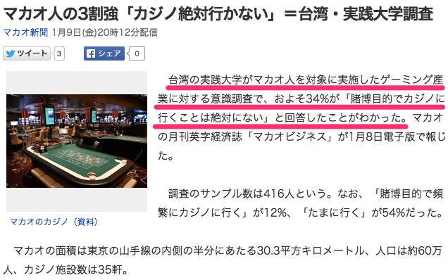 Yahoo_ニュース_-_マカオ人の3割強「カジノ絶対行かない」=台湾・実践大学調査_(マカオ新聞)
