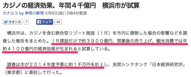 横浜市が日本経済研究所にカジノの経済効果試算依頼年間4千億円経済効果カナロコ神奈川新聞