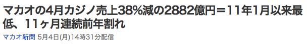 マカオ2015年4月カジノ売上38_減2882億円11年1月以来最低11ヶ月連続前年割れマカオ新聞