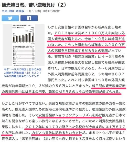 観光韓日戦、苦い逆転負け(2)_(中央日報日本語版)_-_Yahoo_ニュース