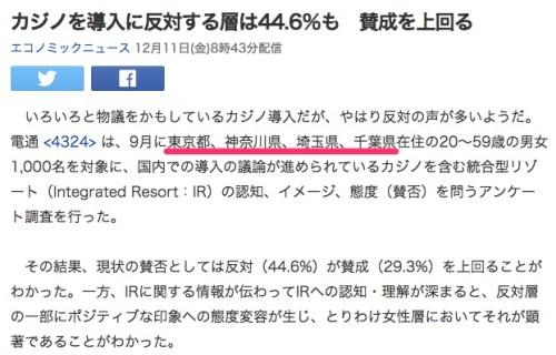 カジノを導入に反対する層は44_6%も 賛成を上回る_(エコノミックニュース)_-_Yahoo_ニュース