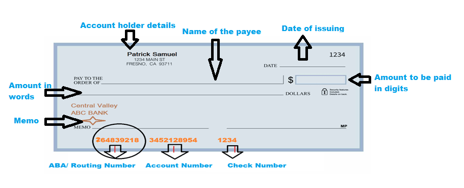 How can one identify the Routing Number of a particular bank in the United States