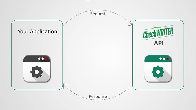 Online Check Writer API