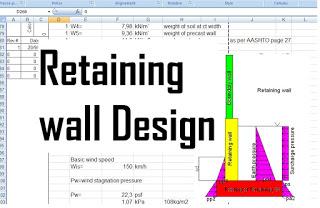 Design of Retaining walls against overturning and sliding