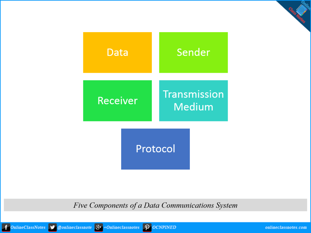What-are-the-five-components-of-a-data-communications-system-onlineclassnotes.com