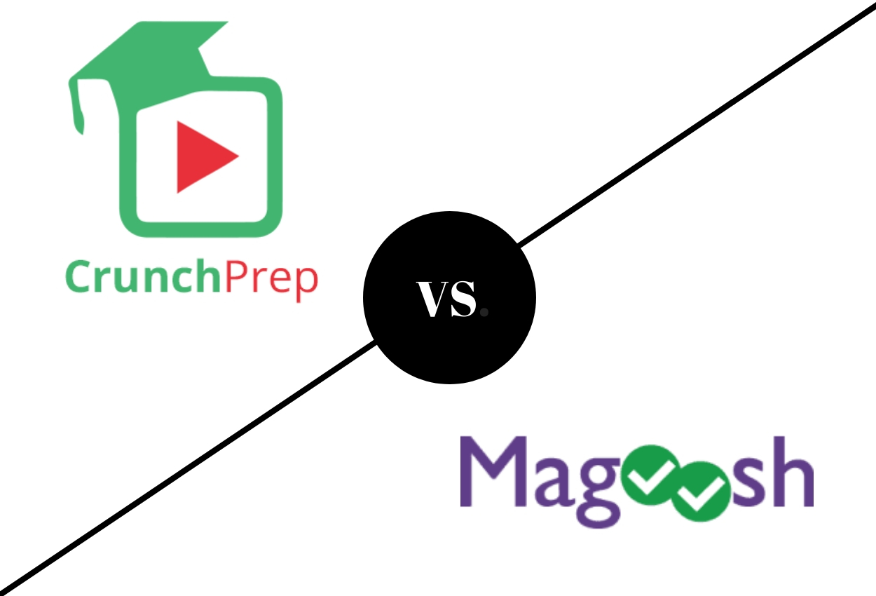 Buying New Online Test Prep Magoosh