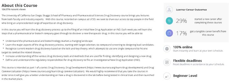 coursera drug discovery description