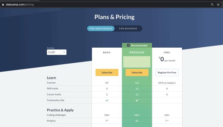 DataCamp vs Coursera Pricing