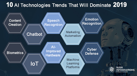 10 AI Technologies Trends That Will Dominate 2019