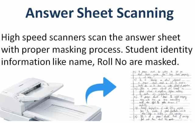 Answer Sheet Scanning using Scanner for onscreen evaluation process