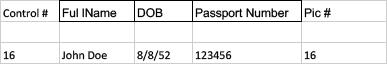 Control # Ful lName DOB Passport Number Pic # 16 John Doe 8/8/52 123456 16