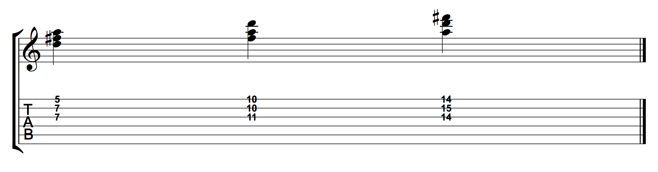 Guitar Triad Chord Shapes