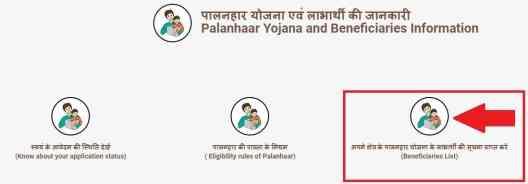 Beneficiary Status Palanhar