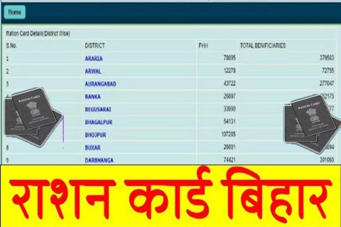Bihar APL BPL Ration Card List