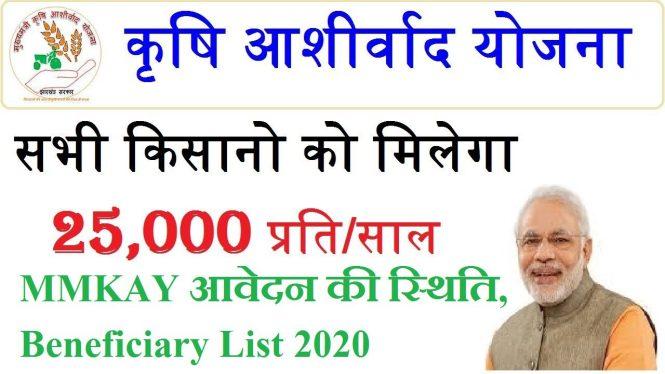 Jharkhand Mukhyamantri Krishi Ashirwad Yojana List