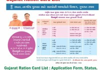 Gujarat Ration Card 2020