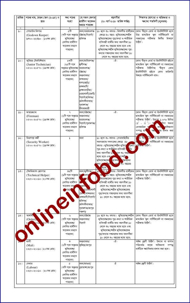 Bangladesh Ordnance Factories Latest job vacancy 2018