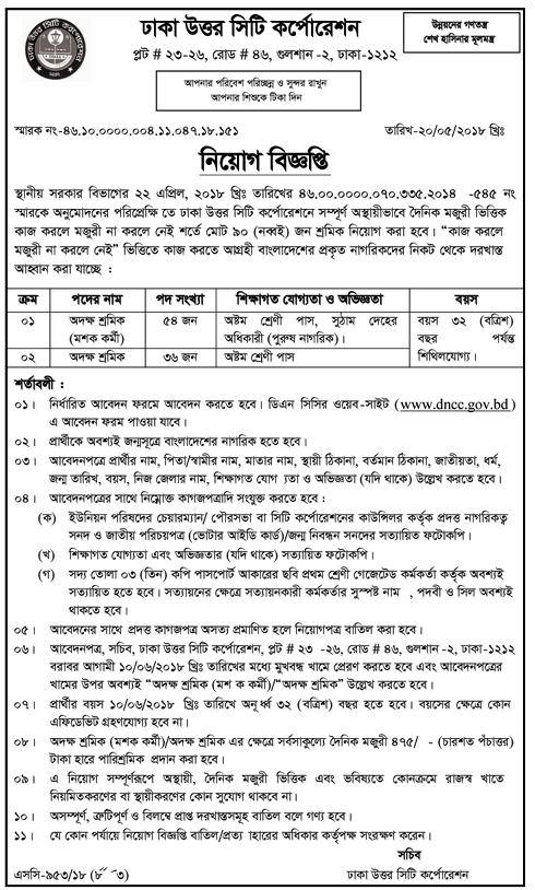 Dhaka North City Corporation Job Circular 2018