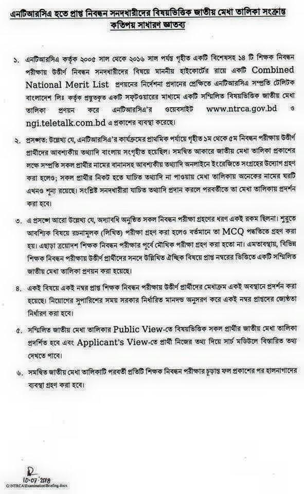 NTRCA Teachers' Registration Merit List -www.ntrca.teletalk.com.bd