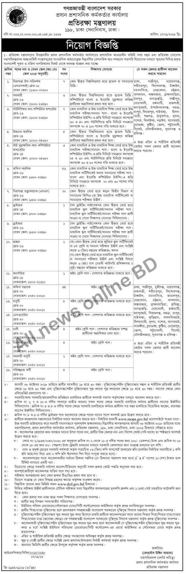 Ministry Of Defence Job Circular 2018