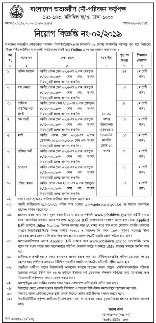BD Jobs Navy Job Circular Biwta Job Circular Government Job Circular Chakri