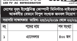 Orion Pharma Limited Job Circular 2020