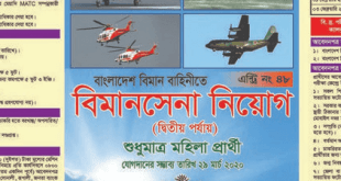 air force job circular 2020