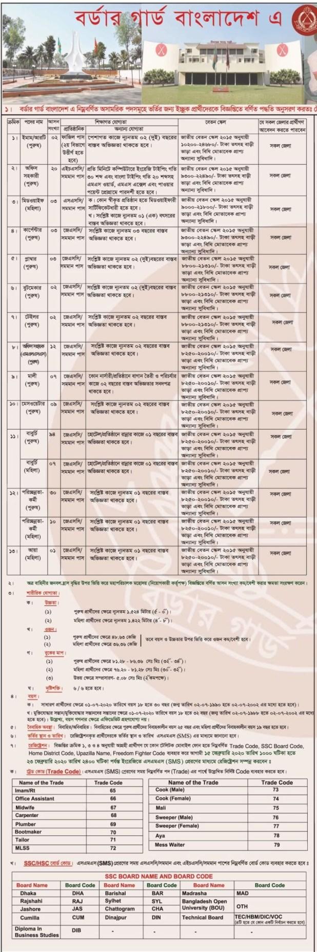 Bangladesh bgb job circular 2020