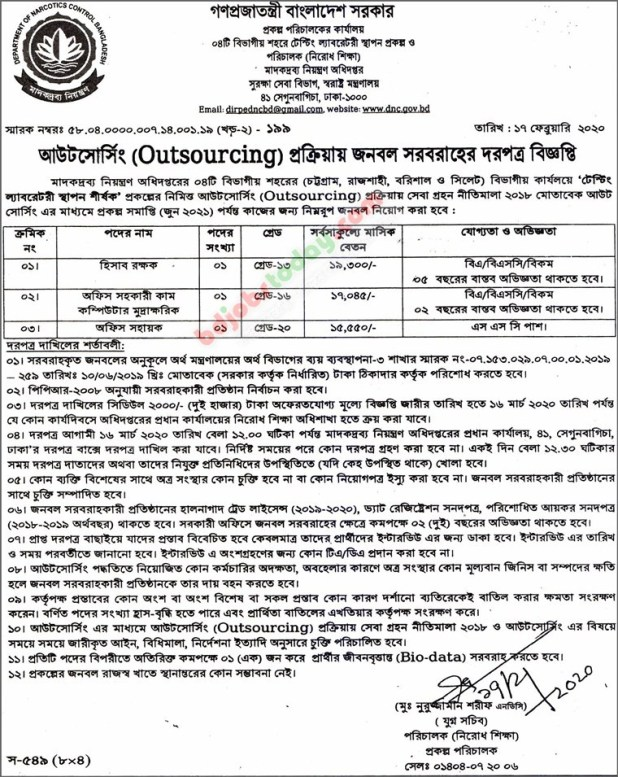 Department of Narcotics Control Job Circular 2020