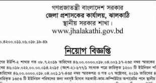 Jhalokati DC office job Circular 2020
