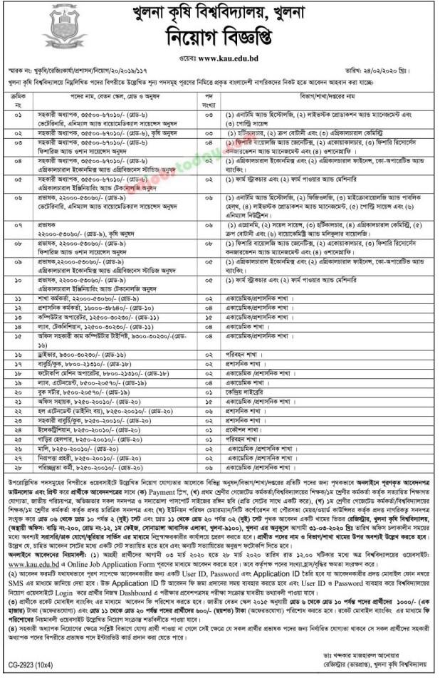 khulna agricultural university job circular 2020