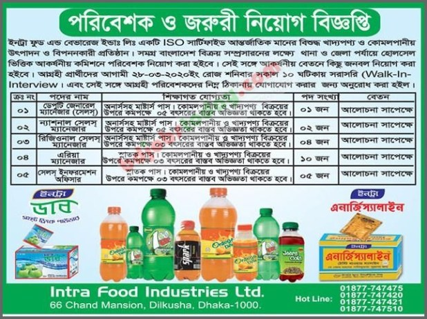 INTRA FOOD INDUSTRIES LTD Job Circular 2020