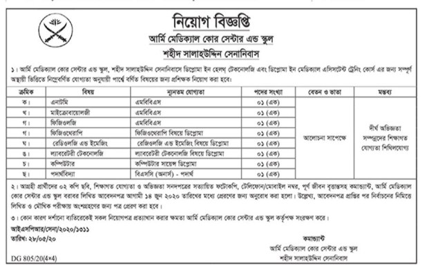 Army Medical College job Circular 2020