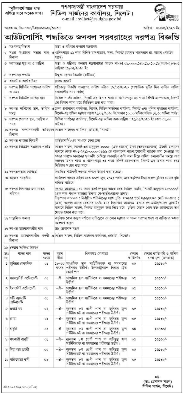Civil Surgeon Office Sylhet Job circular 2020