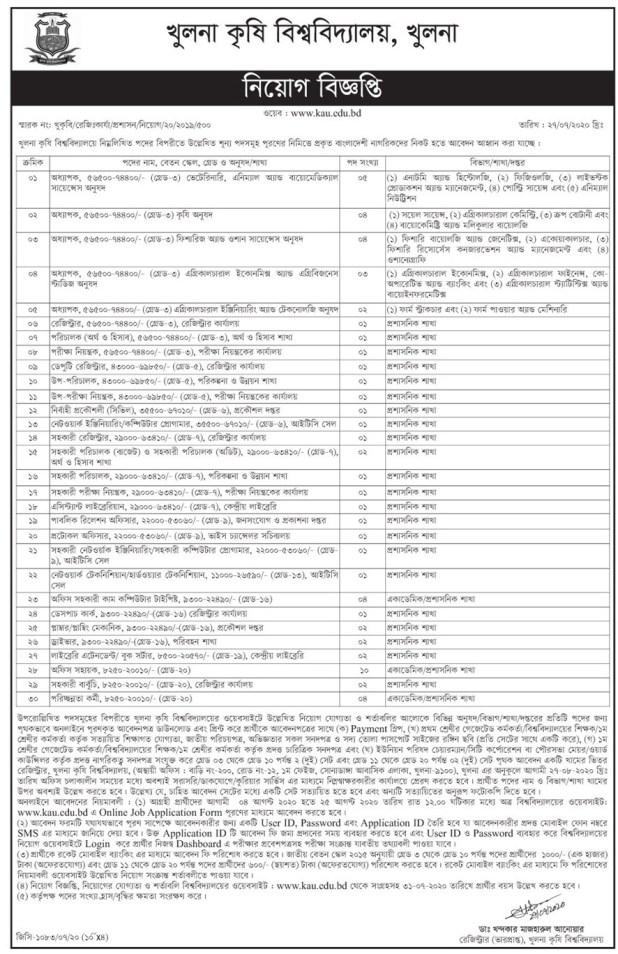 Khulna Agricultural University Job Circular August 2020