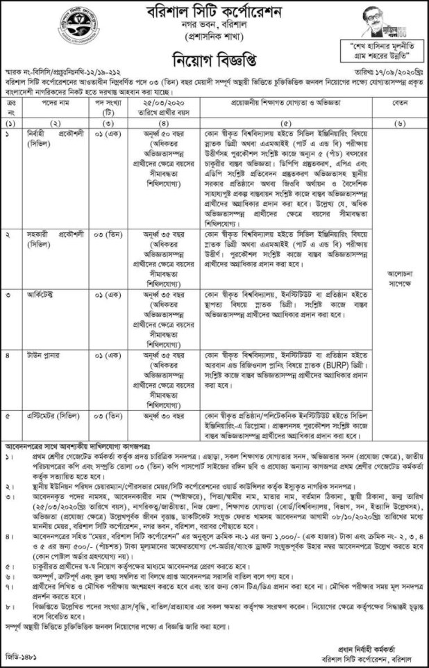 Barisal City Corporation Job circular 2020