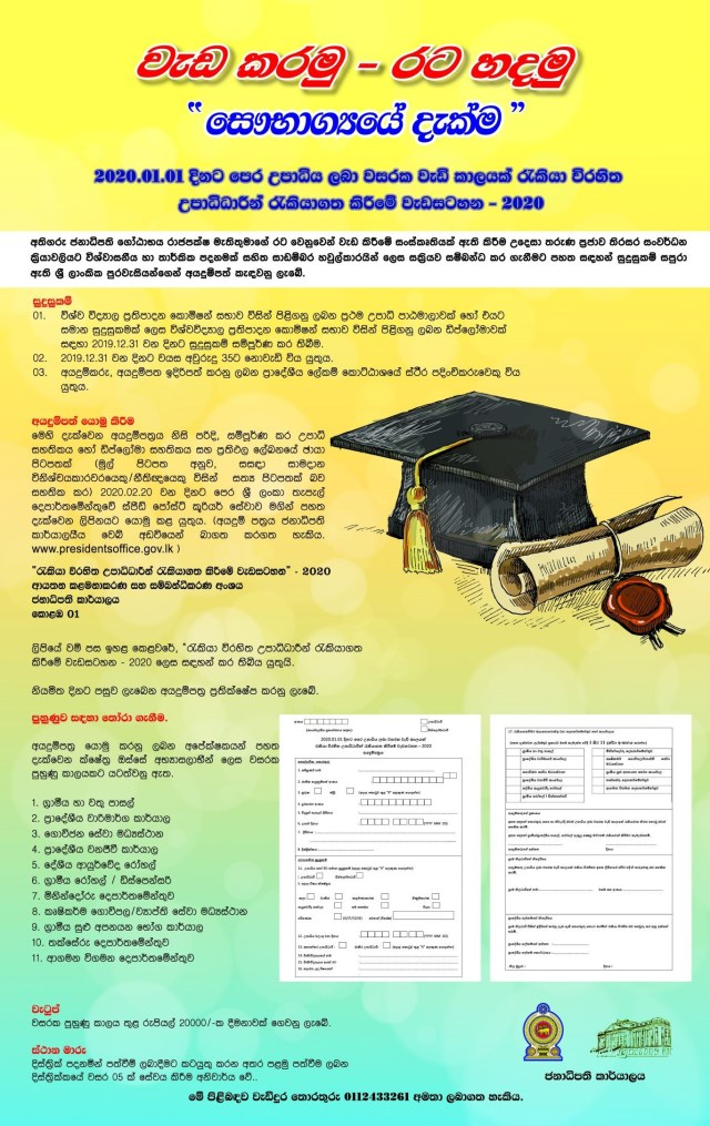 Programme for Placement of Unemployed Graduates & Diploma Holders 2020