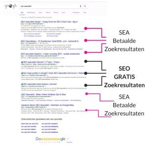 SEO - GRATIS ZOEKRESULTATEN