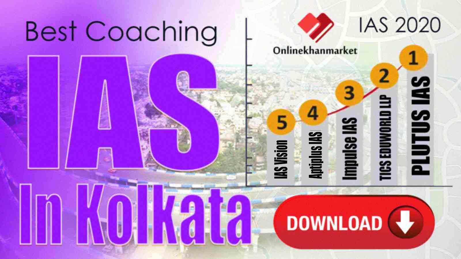 Best IAS coaching Center in Kolkata