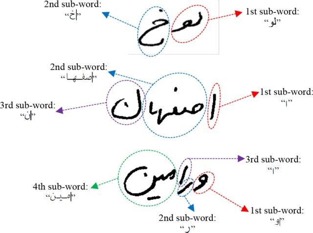 Sub‐word Based Offline Handwritten Farsi Word Recognition Using