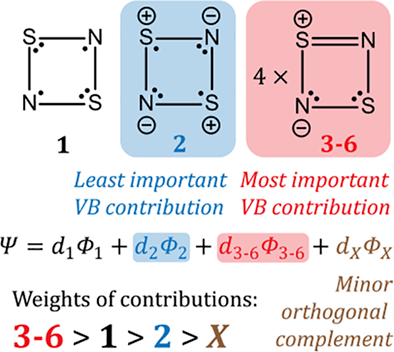 International Journal of Quantum Chemistry Apakah cincin S2N2 singlet diradikal? Analisis kritis dari deskripsi ikatan valensi alternatif