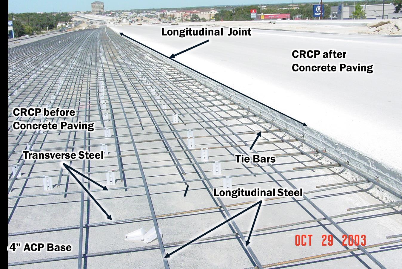 Transverse Joints Concrete Pavements