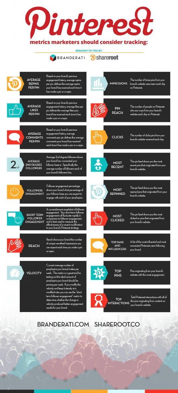 Pinterest-Metrics-Infograph