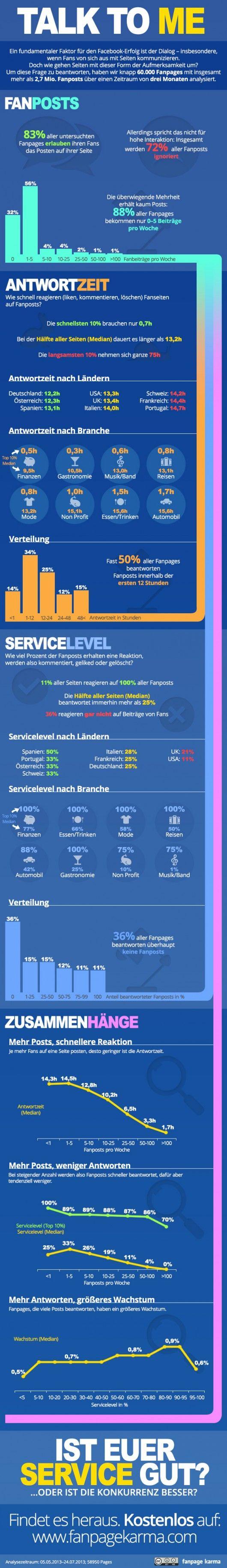SLEVEL_Infographic_DE1