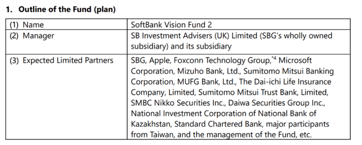SoftBank Vision Fund 2